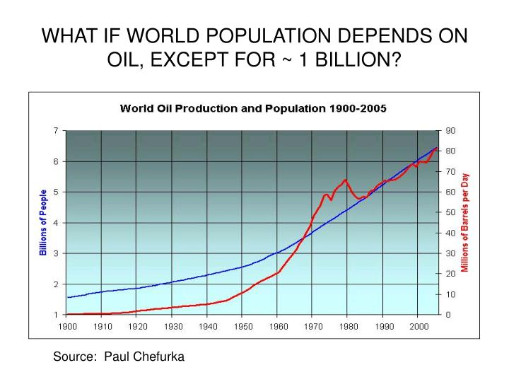WHAT IF WORLD POPULATION DEPENDS ON OIL, EXCEPT FOR ~ 1 BILLION?