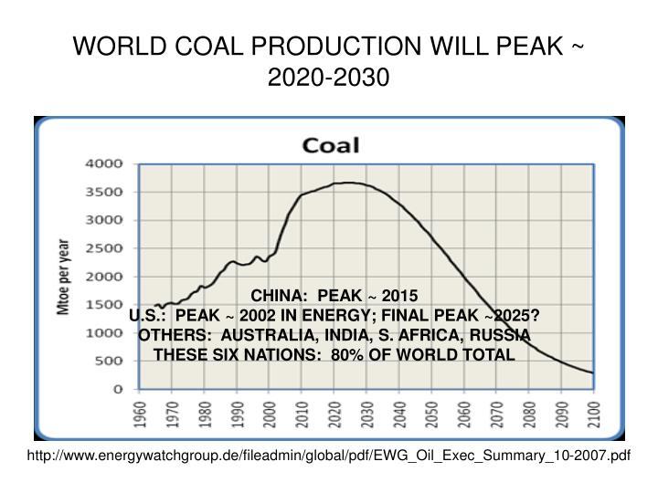 WORLD COAL PRODUCTION WILL PEAK ~ 2020-2030