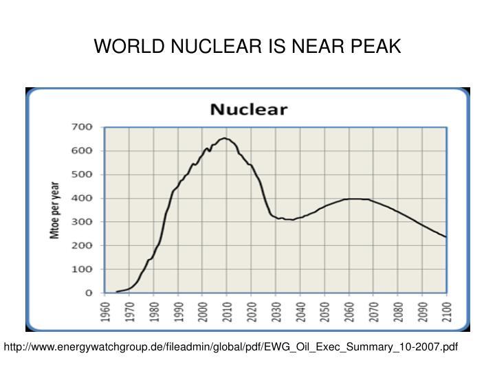WORLD NUCLEAR IS NEAR PEAK