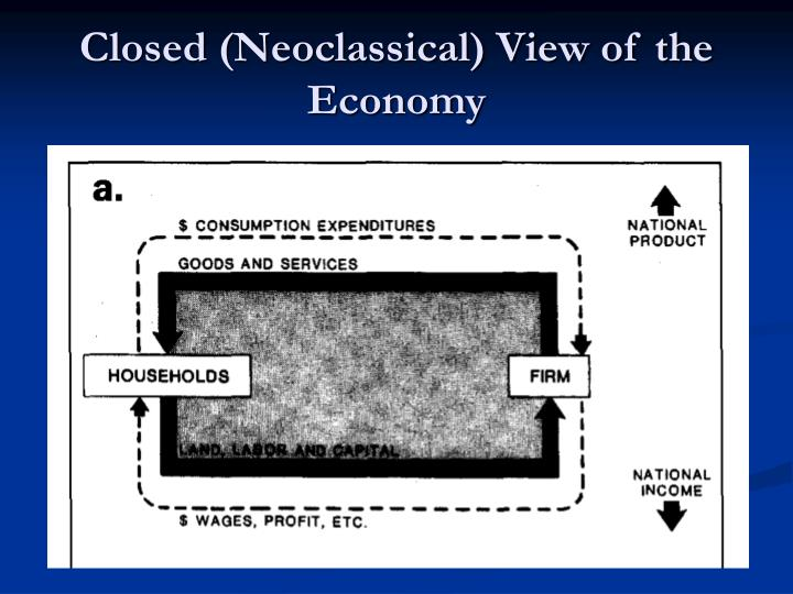Closed (Neoclassical) View of the Economy