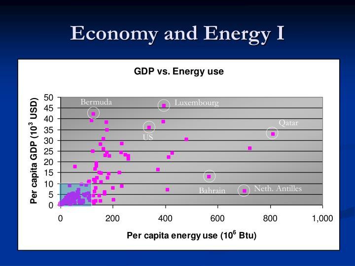 Economy and Energy I