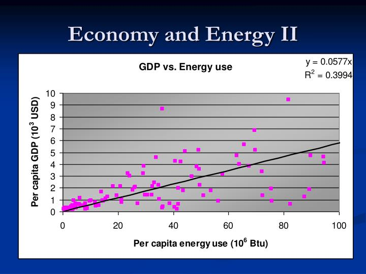 Economy and Energy II