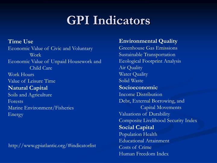 GPI Indicators