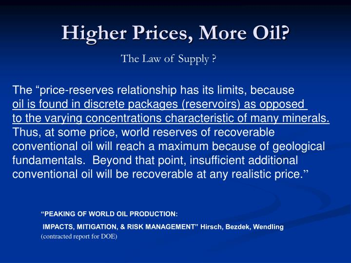 Higher Prices, More Oil?