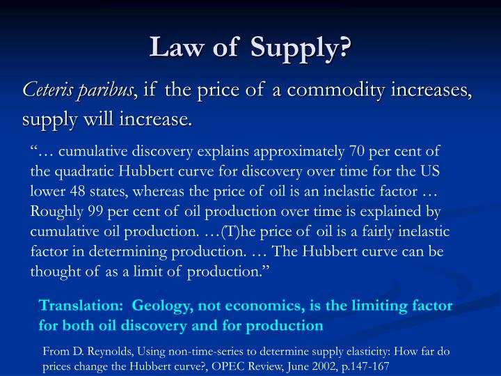 Law of Supply?