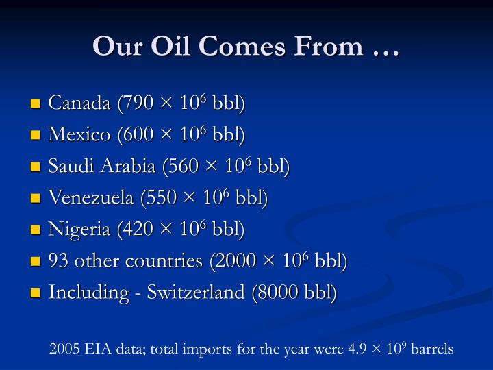 Our Oil Comes From …