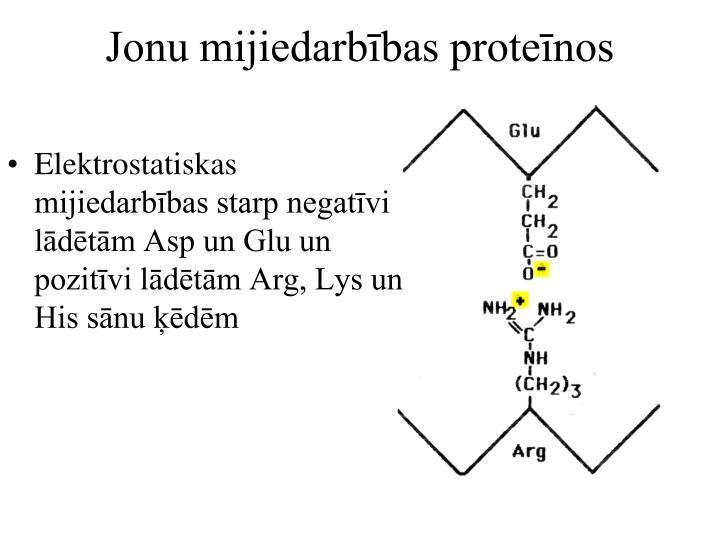 Jonu mijiedarbības proteīnos