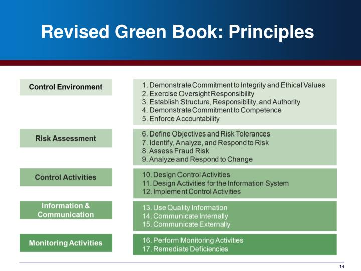 Revised Green Book: