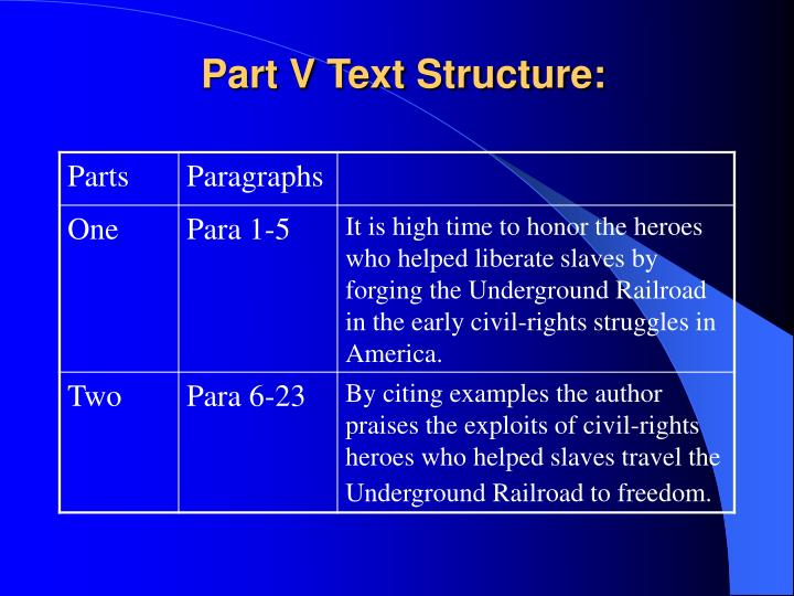 Part V Text Structure: