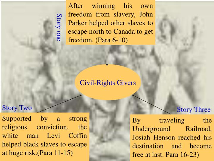 After winning his own freedom from slavery, John Parker helped other slaves to escape north to Canada to get freedom. (Para 6-10)
