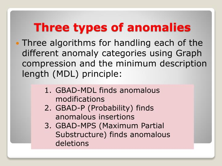 Three algorithms for handling each of the different anomaly categories using Graph compression and the minimum description length (MDL) principle: