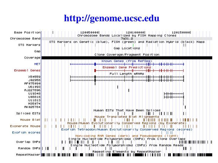 http://genome.ucsc.edu