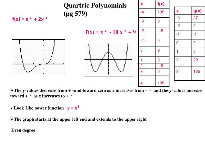 Quartric Polynomials