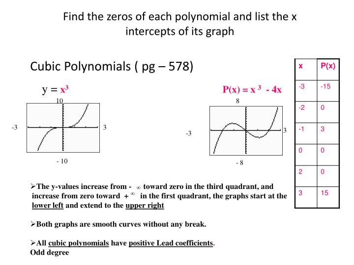 Find the zeros of each polynomial and list the x