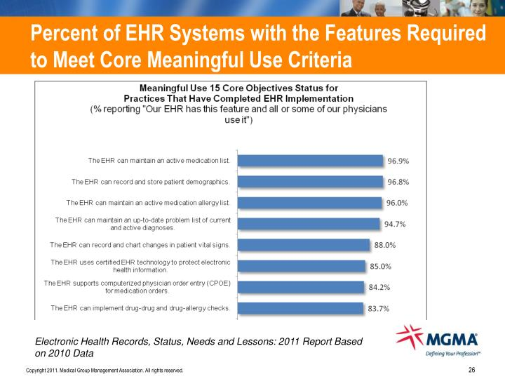 Ppt Meaningful Use And The Capabilities Of Hie To