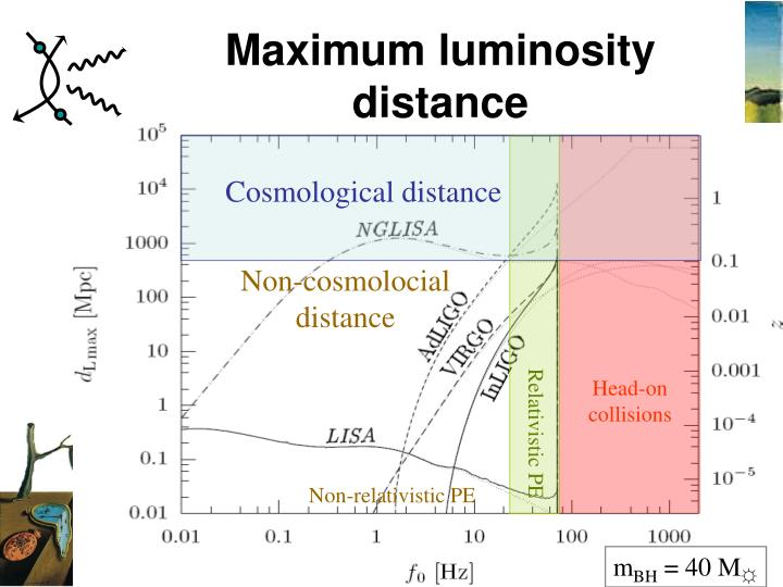 Cosmological distance