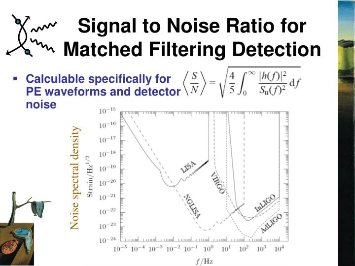 Signal to Noise Ratio for Matched Filtering Detection