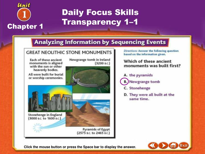 Daily Focus Skills Transparency 1–1