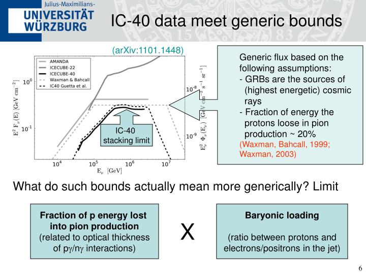 IC-40 data meet generic bounds