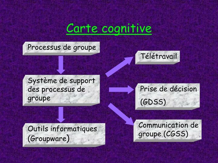 Carte cognitive