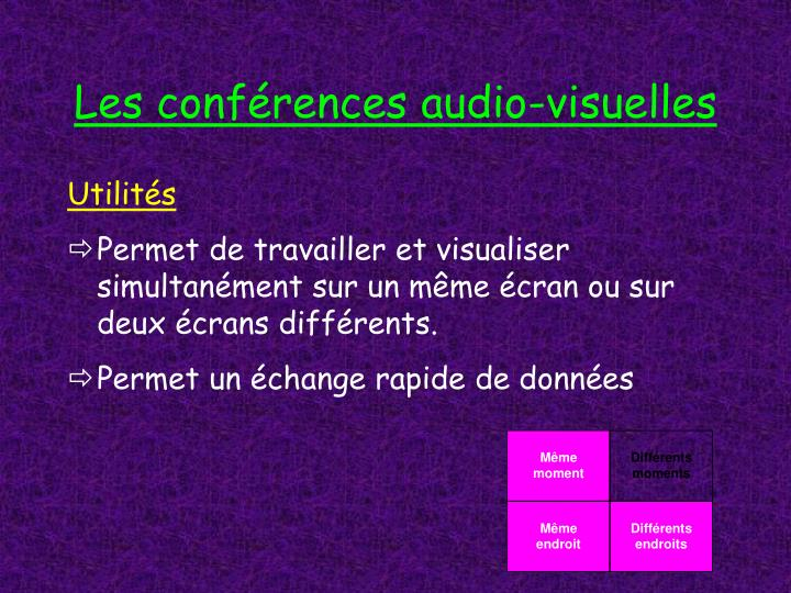 Les conférences audio-visuelles