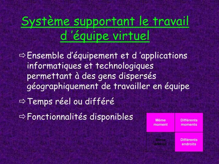Système supportant le travail  d'équipe virtuel