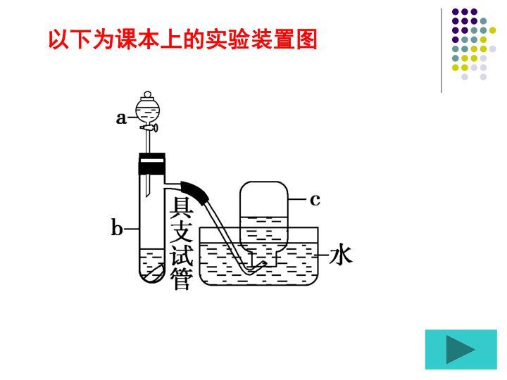 以下为课本上的实验装置图