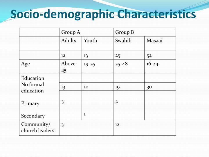 Socio-demographic Characteristics