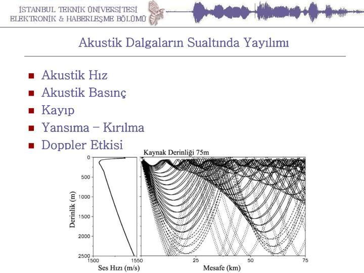Akustik Dalgaların Sualtında Yayılımı