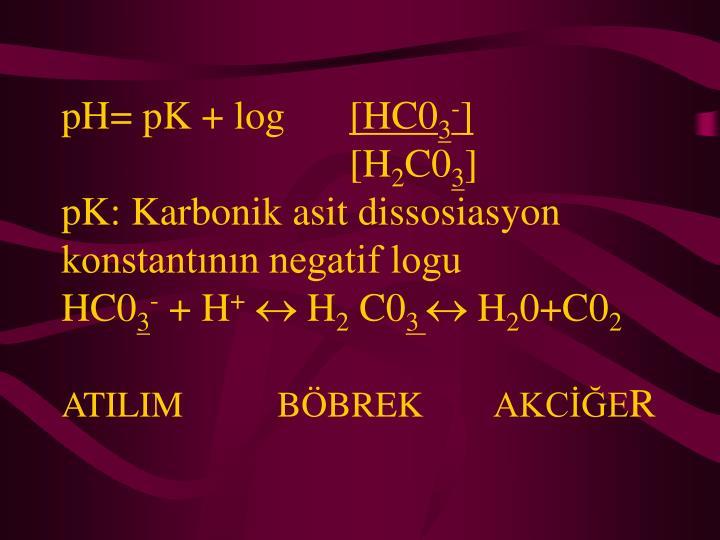 pH= pK + log