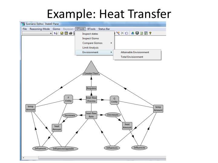 Example: Heat Transfer