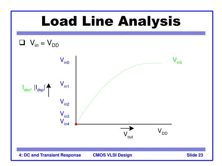 Load Line Analysis