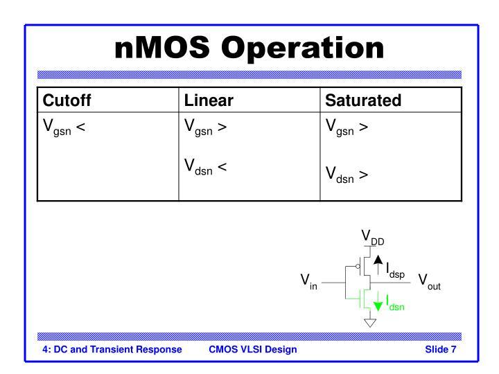 nMOS Operation