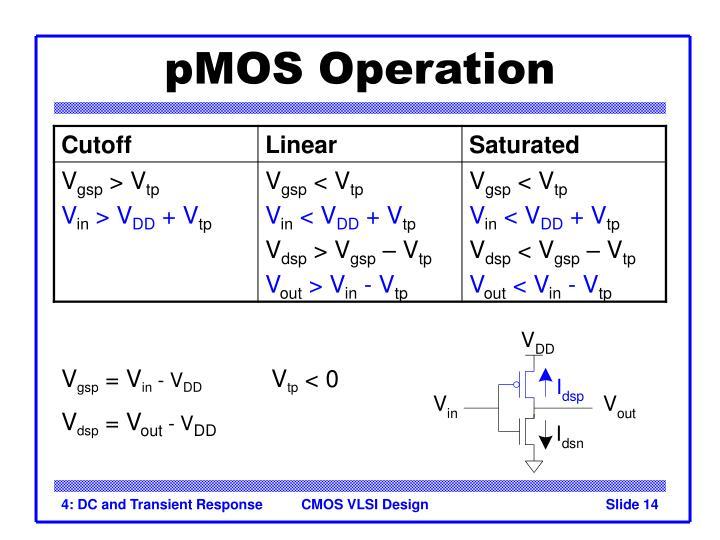 pMOS Operation