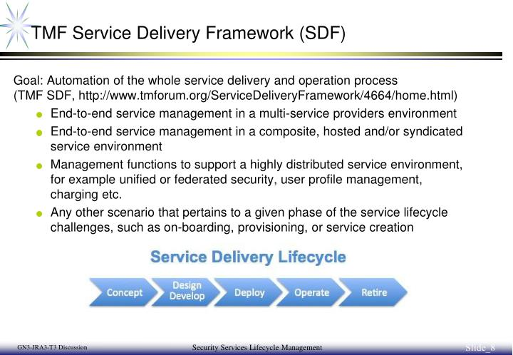 TMF Service Delivery Framework (SDF)