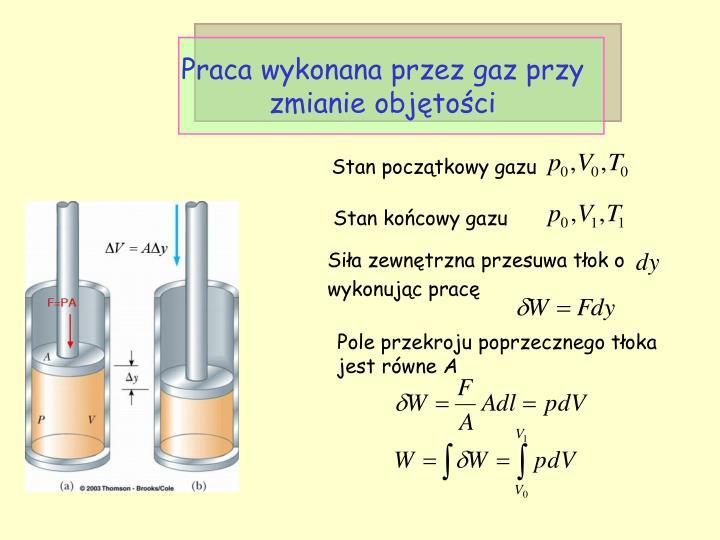 Praca wykonana przez gaz przy zmianie objętości