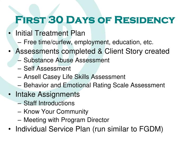 First 30 Days of Residency