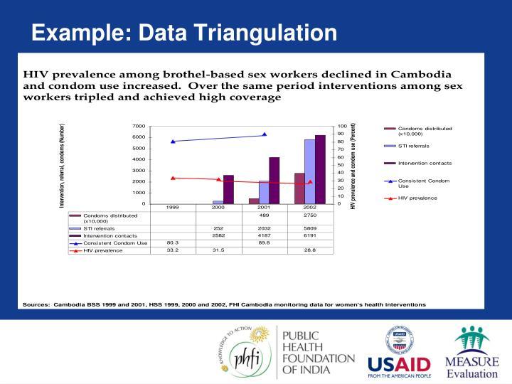 Example: Data Triangulation