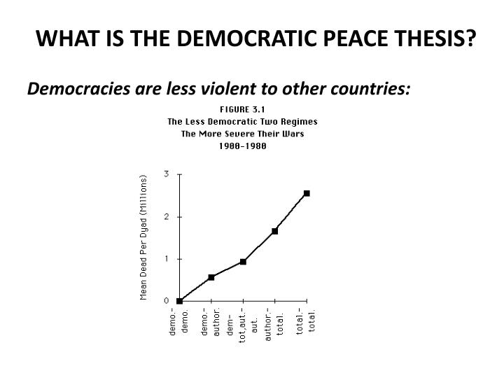 WHAT IS THE DEMOCRATIC PEACE THESIS?