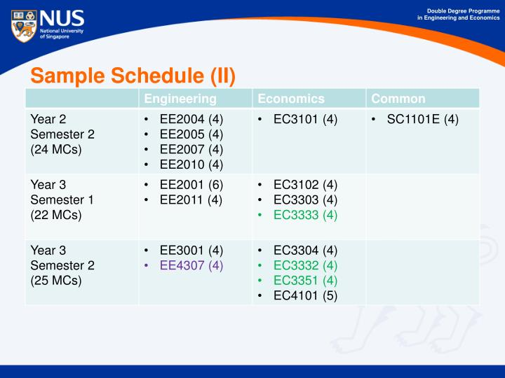 Sample Schedule (II)