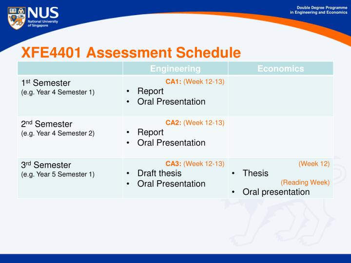 XFE4401 Assessment Schedule
