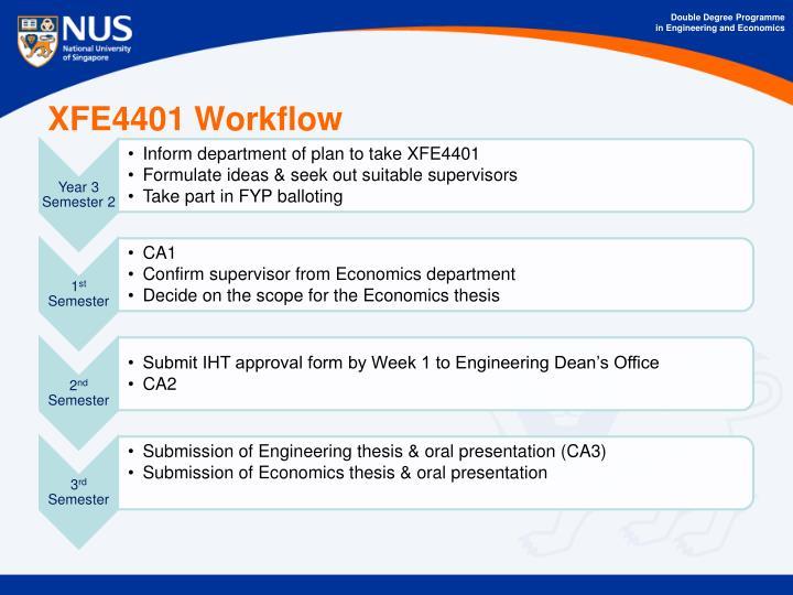 XFE4401 Workflow