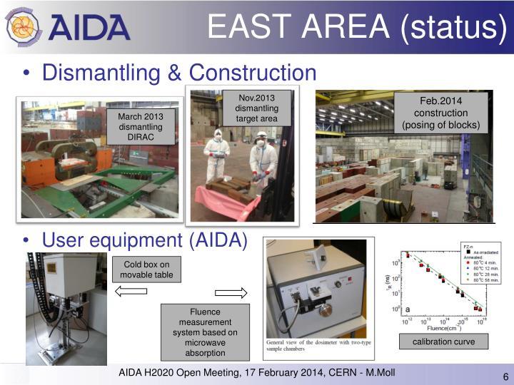 EAST AREA (status)