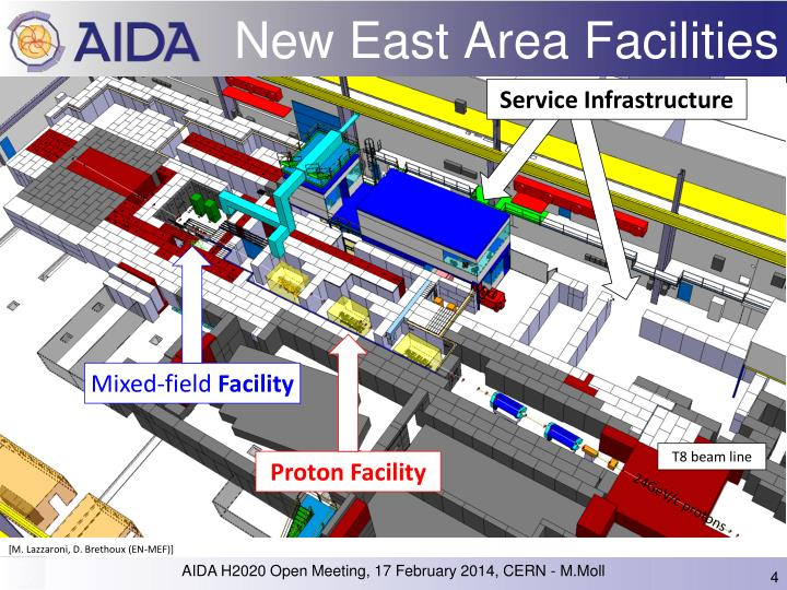New East Area Facilities