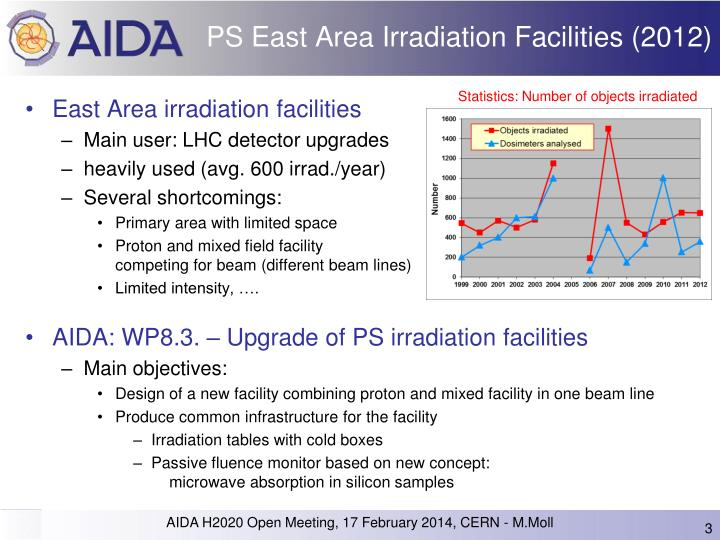 Ps east area irradiation facilities 20121