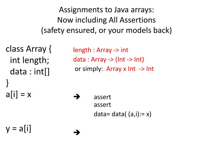 Assignments to java arrays now including all assertions s afety ensured or your models back