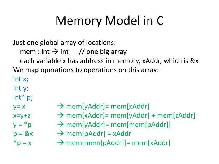 Memory Model in C