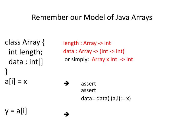 Remember our Model of Java Arrays