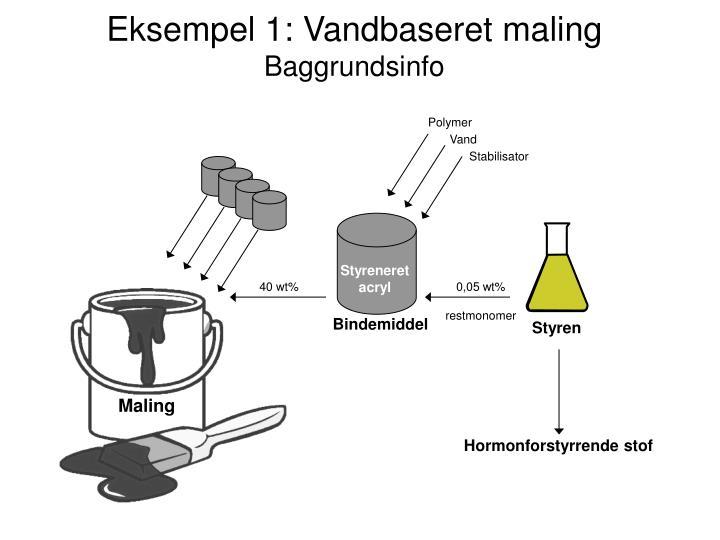 Eksempel 1: Vandbaseret maling