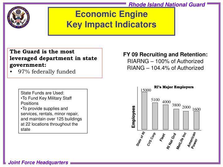 Economic Engine